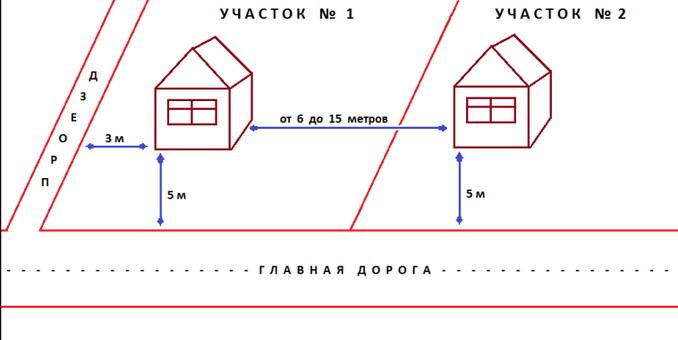 normyi-NPB-3